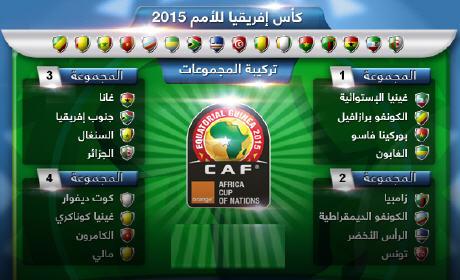 قرعة كأس إفريقيا 2015
