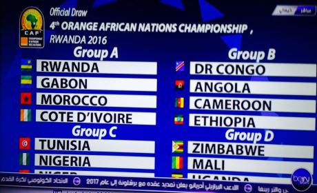 قرعة كأس أفريقيا للمحليين. المغرب الى جانب الكوت دفوار، رواندا والغابون