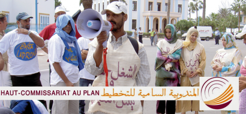 المندوبية السامية للتخطيط: مليون و296 ألف عاطل عن العمل بالمغرب