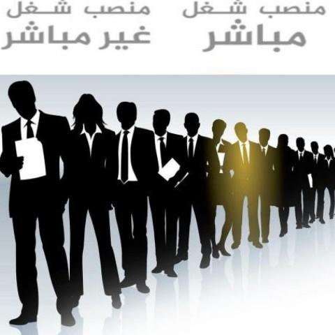 اللجنة الوطنية للاستثمارات تصادق على 48 اتفاقية يفوق حجم استثماراتها 32 مليار درهم من شأنها توفير اكثر من 6000 منصب شغل مباشر
