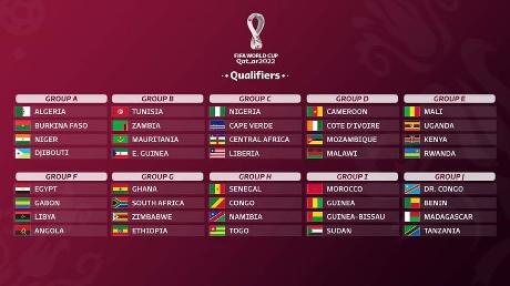 النتائج الكاملة لقرعة دور المجموعات من الاقصائيات الإفريقية المؤهلة لمونديال قطر 2022
