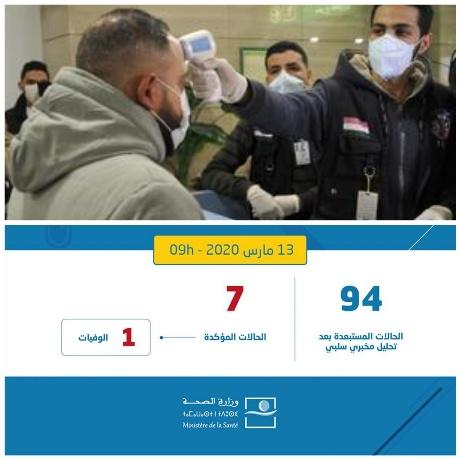 المغرب يعلن عن تسجيل سابع حالة إصابة بفيروس كورونا المستجد