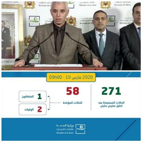 """تسجيل أربع إصابات جديدة """"بفيروس كورنا"""" تصل إلى 58 حالة في المغرب"""