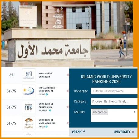 جامعة محمد الأول بوجدة كثاني أفضل جامعة على المستوى الوطني حسب مركز ISC
